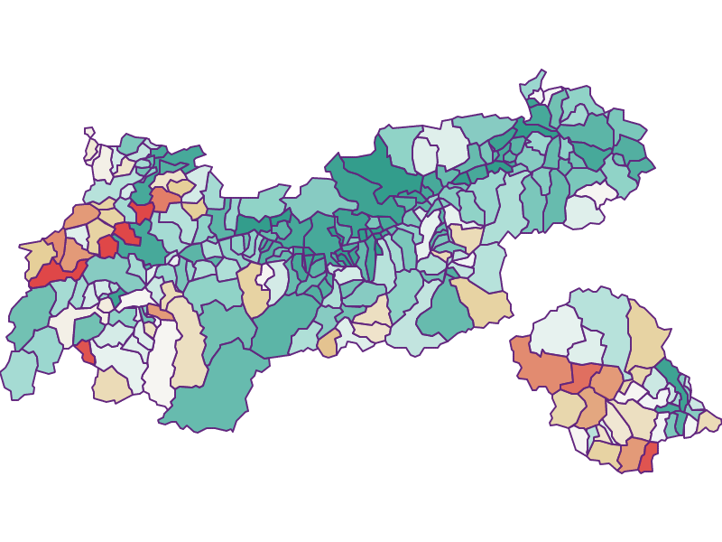 Population development 1869-2018 | Tyrol