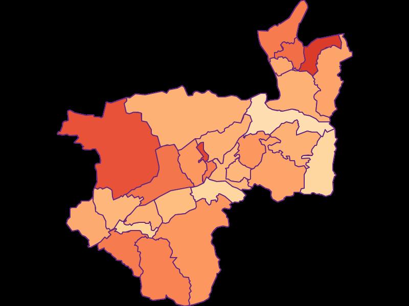 Household size in Kufstein