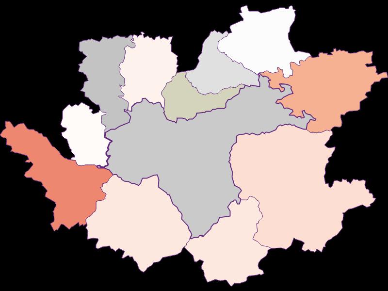 Farmers (comparison to federal state) in Waidhofen an der Ybbs