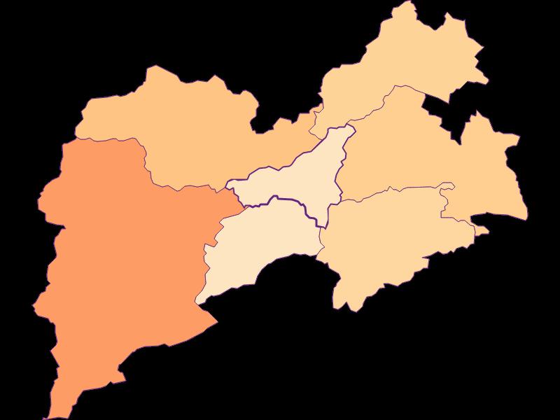 Household size in Pernitz
